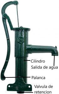 bombas manuales para agua, bomba de agua manual portatil, bomba de agua manual portátil, bomba de sacar agua manual, bombas agua manuales, bomba de agua manual para pozo, bomba agua manual